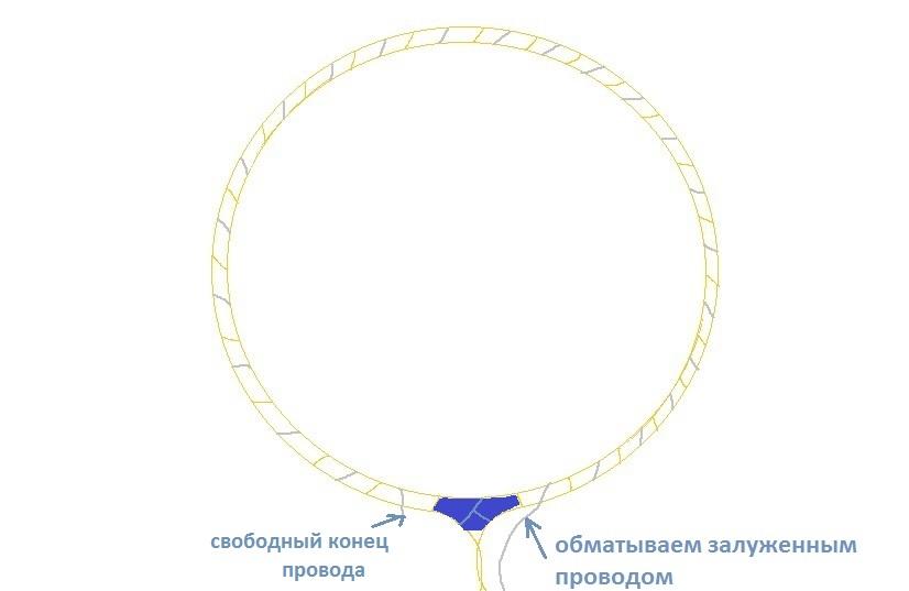 Как сделать катушку для металлоскателя, катушка металлоискателя