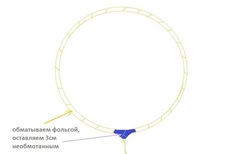 Намотка катушки для металлоискателя, как сделать катушку для металлоискателя, катушка для металлоискателя своими руками