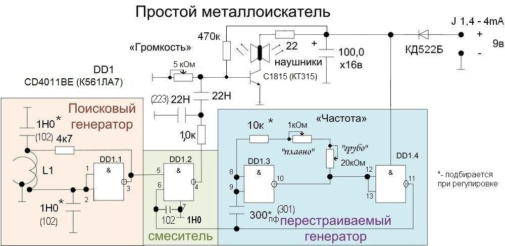 Простой металлоискатель на микросхеме К561ЛА7 (CD4011BE)